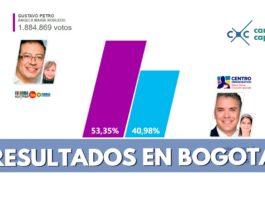 resultados en Bogotá