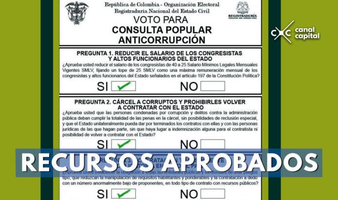 recursos aprobados consulta anticorrupción