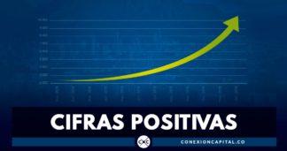 positivas cifras canal capital